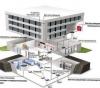 Автоматизация зданий в России
