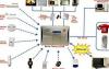 Системы автоматизации зданий и техногенная безопасность